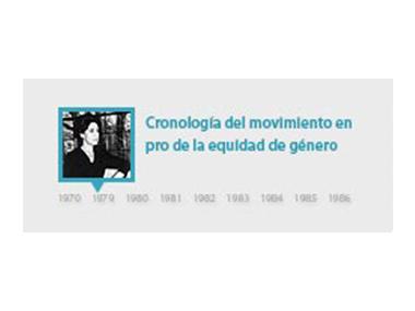 Logo: Cronología del movimiento en pro de la equidad de género